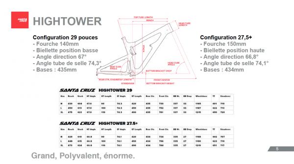 geometrie santacruz higthower CC 2016 29 275+ biellette débattement boost tallboy ltc