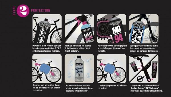 mucoff-tutto-entretien-nettoyage-lubrification vélo
